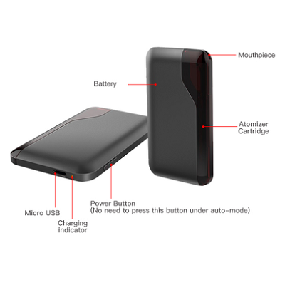 Slik By Alur 400mah Starter kit